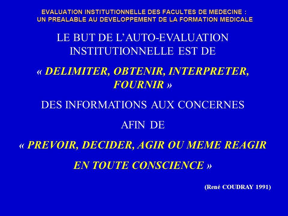 EVALUATION INSTITUTIONNELLE DES FACULTES DE MEDECINE : UN PREALABLE AU DEVELOPPEMENT DE LA FORMATION MEDICALE LE BUT DE LAUTO-EVALUATION INSTITUTIONNE