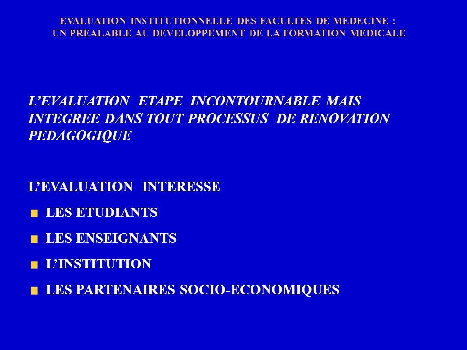 LEVALUATION ETAPE INCONTOURNABLE MAIS INTEGREE DANS TOUT PROCESSUS DE RENOVATION PEDAGOGIQUE LEVALUATION INTERESSE LES ETUDIANTS LES ENSEIGNANTS LINST