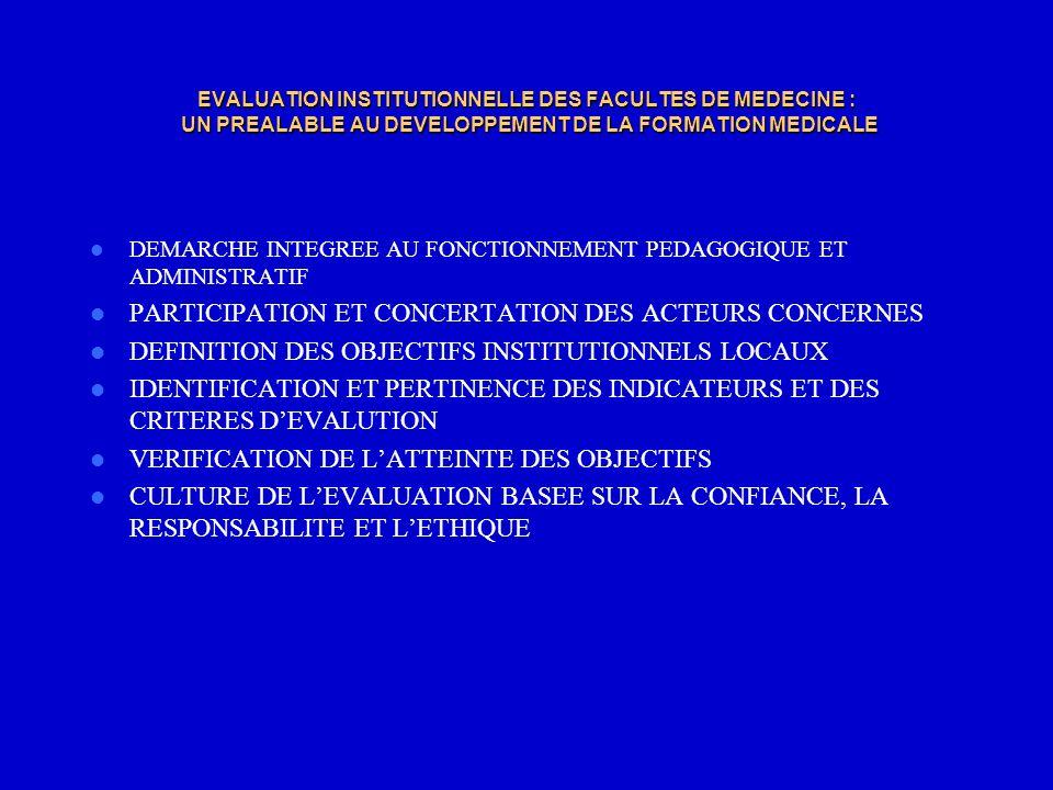 EVALUATION INSTITUTIONNELLE DES FACULTES DE MEDECINE : UN PREALABLE AU DEVELOPPEMENT DE LA FORMATION MEDICALE LEVALUATION DES PERSONNELS ENSEIGNANTS ET ADMINISTRATIFS A POUR BUT DE CONTRIBUER A LAMELIORATION CONSTANTE DE LA REALISATION DE LA MISSION DE LETABLISSEMENT ELLE INTEGRE LES ACTIVITES PEDAGOGIQUES ET ADMINISTRATIVES PAR CONTRE ELLE NINCLUE PAS LA GESTION ADMINISTRATIVE DES PERSONNELS