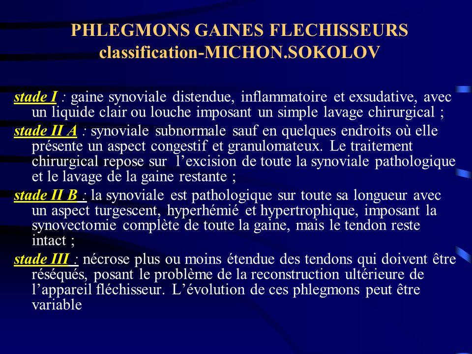 PHLEGMONS GAINES FLECHISSEURS classification-MICHON.SOKOLOV stade I : gaine synoviale distendue, inflammatoire et exsudative, avec un liquide clair ou