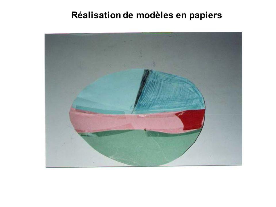 Réalisation de modèles en papiers