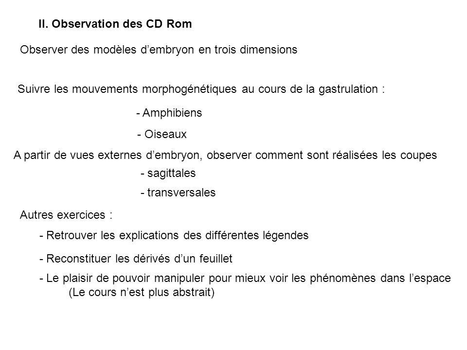 II. Observation des CD Rom Suivre les mouvements morphogénétiques au cours de la gastrulation : A partir de vues externes dembryon, observer comment s
