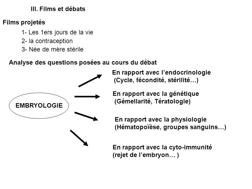 III. Films et débats 1- Les 1ers jours de la vie Films projetés Analyse des questions posées au cours du débat EMBRYOLOGIE En rapport avec lendocrinol
