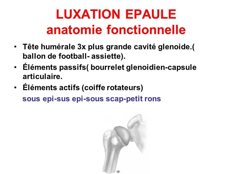 LUXATION EPAULE anatomie fonctionnelle Tête humérale 3x plus grande cavité glenoide.( ballon de football- assiette). Éléments passifs( bourrelet gleno