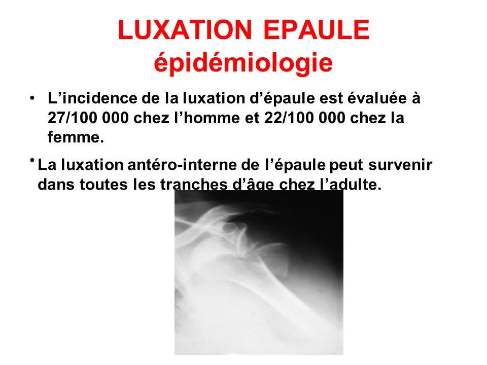 LUXATION EPAULE épidémiologie Lincidence de la luxation dépaule est évaluée à 27/100 000 chez lhomme et 22/100 000 chez la femme. La luxation antéro-i