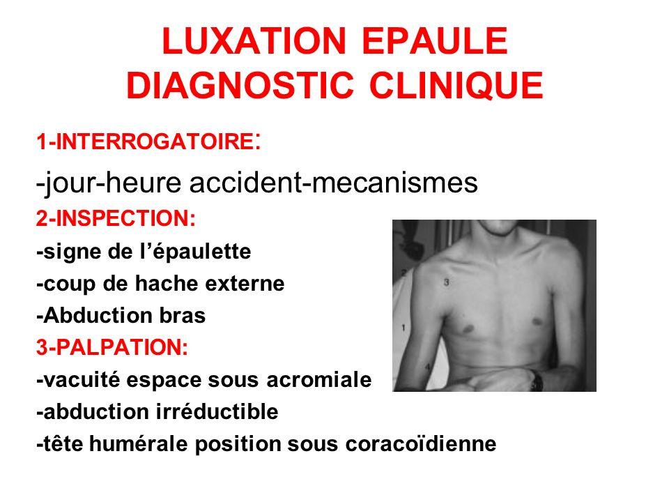 LUXATION EPAULE DIAGNOSTIC CLINIQUE 1-LESIONS NERVEUSES: -atteinte circonflexe+++,plexus brachial 2-LESIONS VASCULAIRES: -artére axillaire ou sa veine,pouls radial+++ 3-LESIONS OSSEUSES: -fr-luxation,fr trochiter 4-LESIONS MUSCULO-TENDINEUSES: -coiffe rotateurs(âgée)