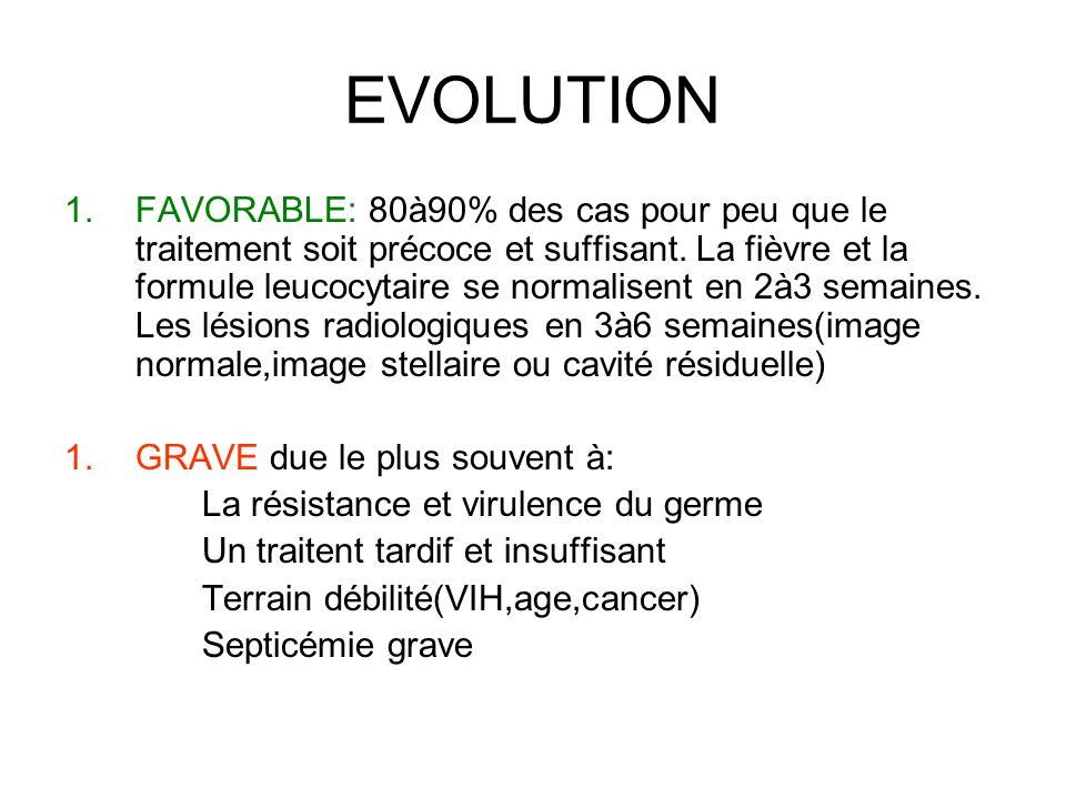 EVOLUTION 1.FAVORABLE: 80à90% des cas pour peu que le traitement soit précoce et suffisant. La fièvre et la formule leucocytaire se normalisent en 2à3