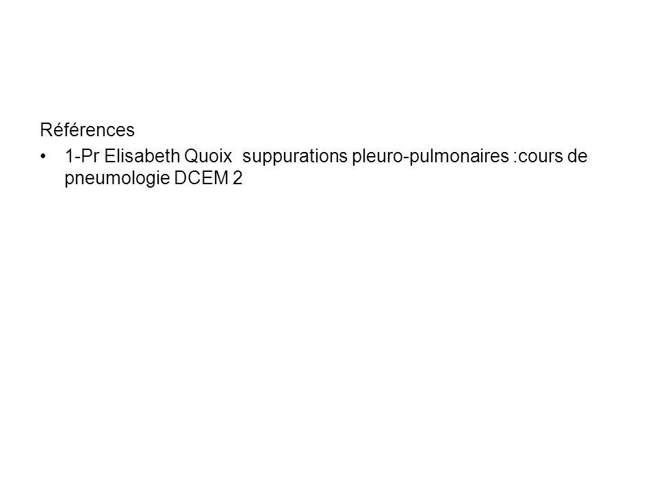 Références 1-Pr Elisabeth Quoix suppurations pleuro-pulmonaires :cours de pneumologie DCEM 2