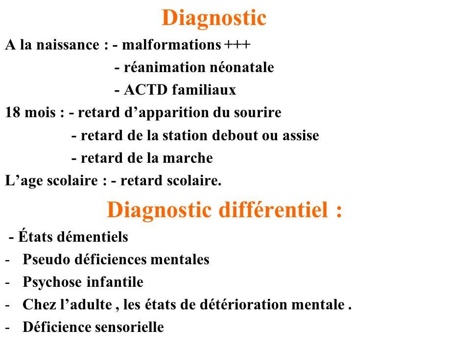 Diagnostic A la naissance : - malformations +++ - réanimation néonatale - ACTD familiaux 18 mois : - retard dapparition du sourire - retard de la stat