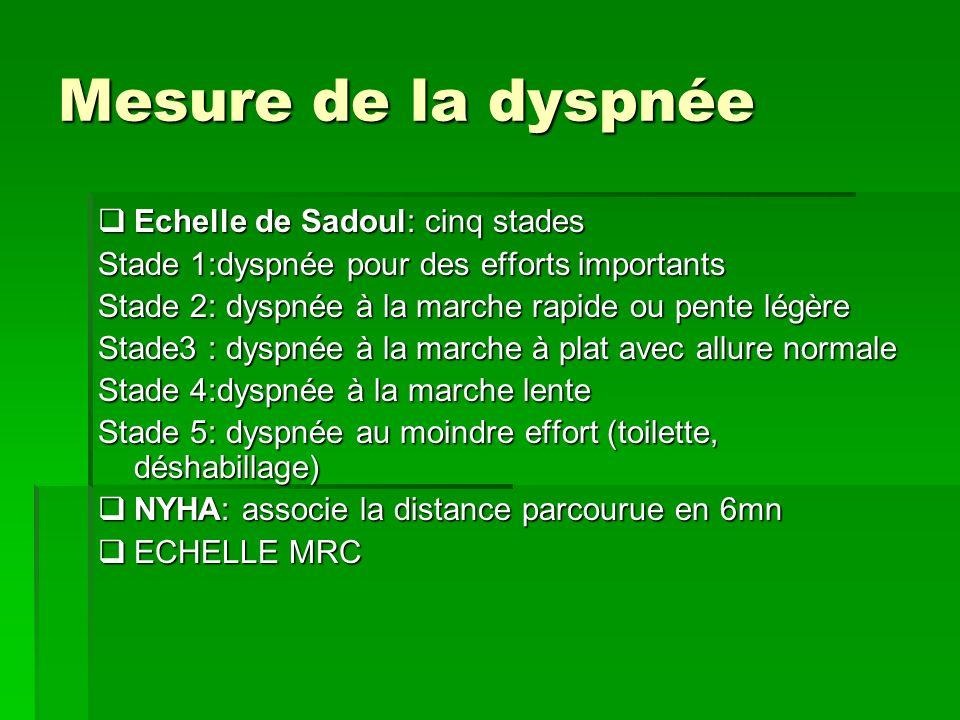 Mesure de la dyspnée Echelle de Sadoul: cinq stades Echelle de Sadoul: cinq stades Stade 1:dyspnée pour des efforts importants Stade 2: dyspnée à la m