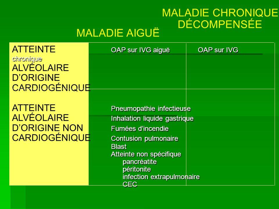 OAP sur IVG aiguëOAP sur IVG chronique ATTEINTE OAP sur IVG aiguëOAP sur IVG chronique ALVÉOLAIRE DORIGINE CARDIOGÉNIQUE Pneumopathie infectieuse ATTE