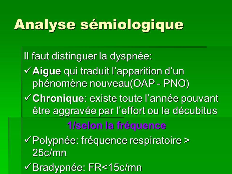 Analyse sémiologique Il faut distinguer la dyspnée: Aigue qui traduit lapparition dun phénomène nouveau(OAP - PNO) Aigue qui traduit lapparition dun p