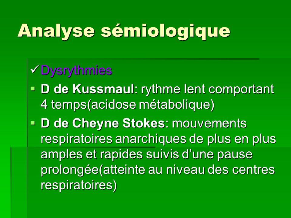 Analyse sémiologique Dysrythmies Dysrythmies D de Kussmaul: rythme lent comportant 4 temps(acidose métabolique) D de Kussmaul: rythme lent comportant