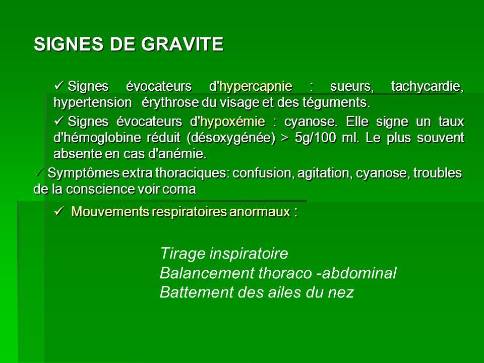 SIGNES DE GRAVITE Signes évocateurs d'hypercapnie : sueurs, tachycardie, hypertension érythrose du visage et des téguments. Signes évocateurs d'hyperc