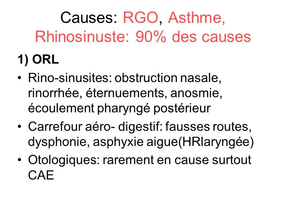 Causes: RGO, Asthme, Rhinosinuste: 90% des causes 1) ORL Rino-sinusites: obstruction nasale, rinorrhée, éternuements, anosmie, écoulement pharyngé pos