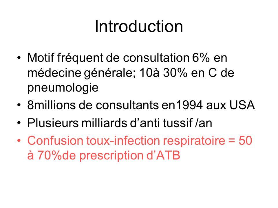 Introduction Motif fréquent de consultation 6% en médecine générale; 10à 30% en C de pneumologie 8millions de consultants en1994 aux USA Plusieurs mil