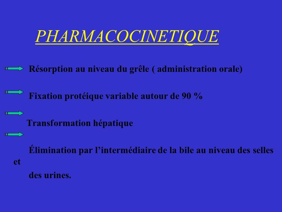 PHARMACOCINETIQUE Résorption au niveau du grêle ( administration orale) Fixation protéique variable autour de 90 % Transformation hépatique Éliminatio