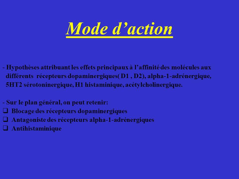 Mode daction - Hypothèses attribuant les effets principaux à laffinité des molécules aux différents récepteurs dopaminergiques( D1, D2), alpha-1-adrén