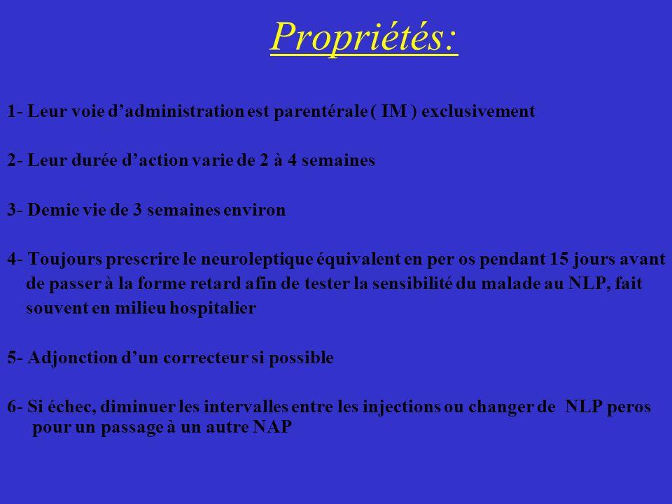 Propriétés: 1- Leur voie dadministration est parentérale ( IM ) exclusivement 2- Leur durée daction varie de 2 à 4 semaines 3- Demie vie de 3 semaines