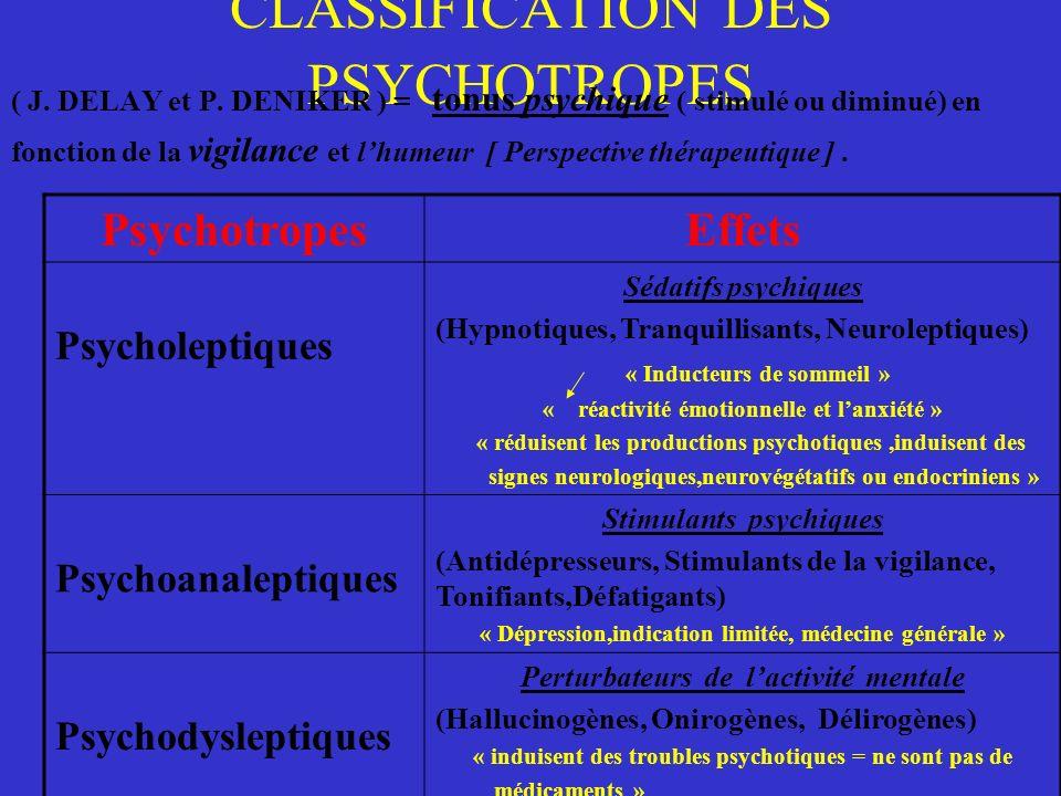 CLASSIFICATION DES PSYCHOTROPES ( J. DELAY et P. DENIKER ) = tonus psychique ( stimulé ou diminué) en fonction de la vigilance et lhumeur [ Perspectiv
