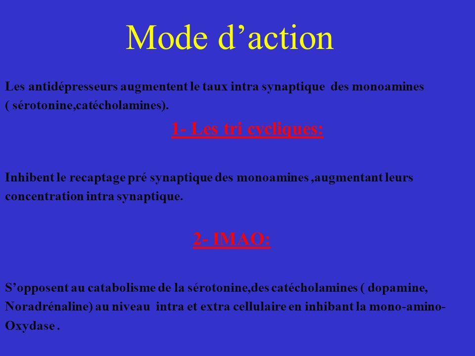 Mode daction Les antidépresseurs augmentent le taux intra synaptique des monoamines ( sérotonine,catécholamines). 1- Les tri cycliques: Inhibent le re