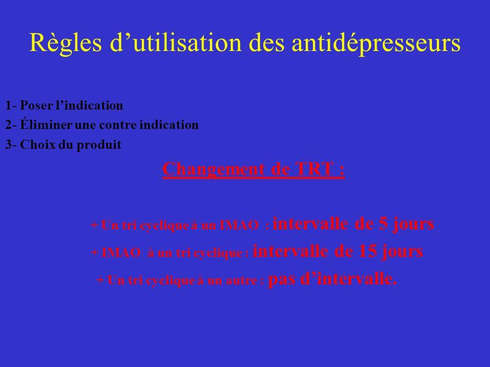 Règles dutilisation des antidépresseurs 1- Poser lindication 2- Éliminer une contre indication 3- Choix du produit Changement de TRT : + Un tri cycliq