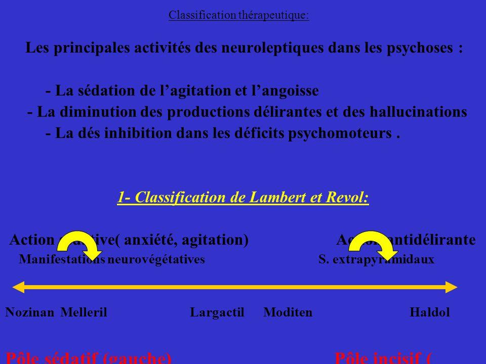 Classification thérapeutique: Les principales activités des neuroleptiques dans les psychoses : - La sédation de lagitation et langoisse - La diminuti