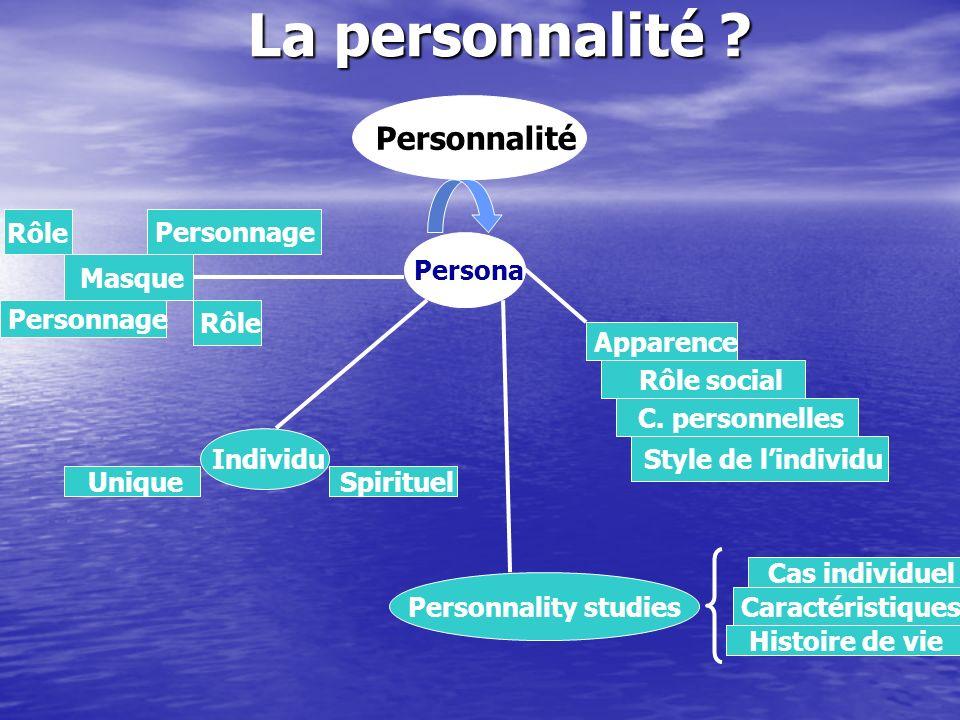 La personnalité .Personnalité Persona Masque Rôle social Style de lindividu Apparence C.