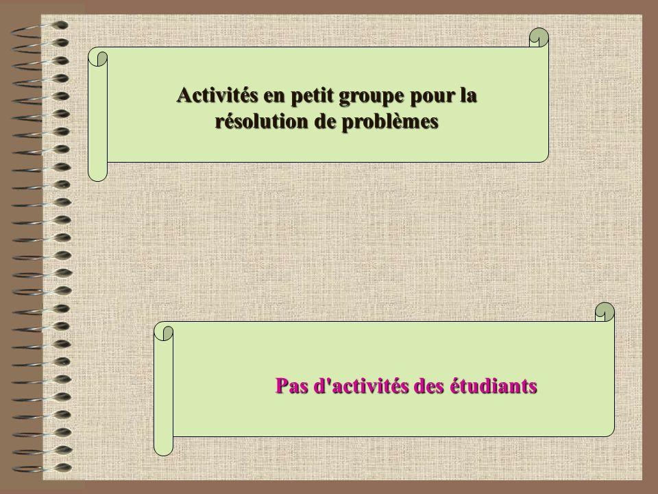 Activités en petit groupe pour la résolution de problèmes Pas d'activités des étudiants