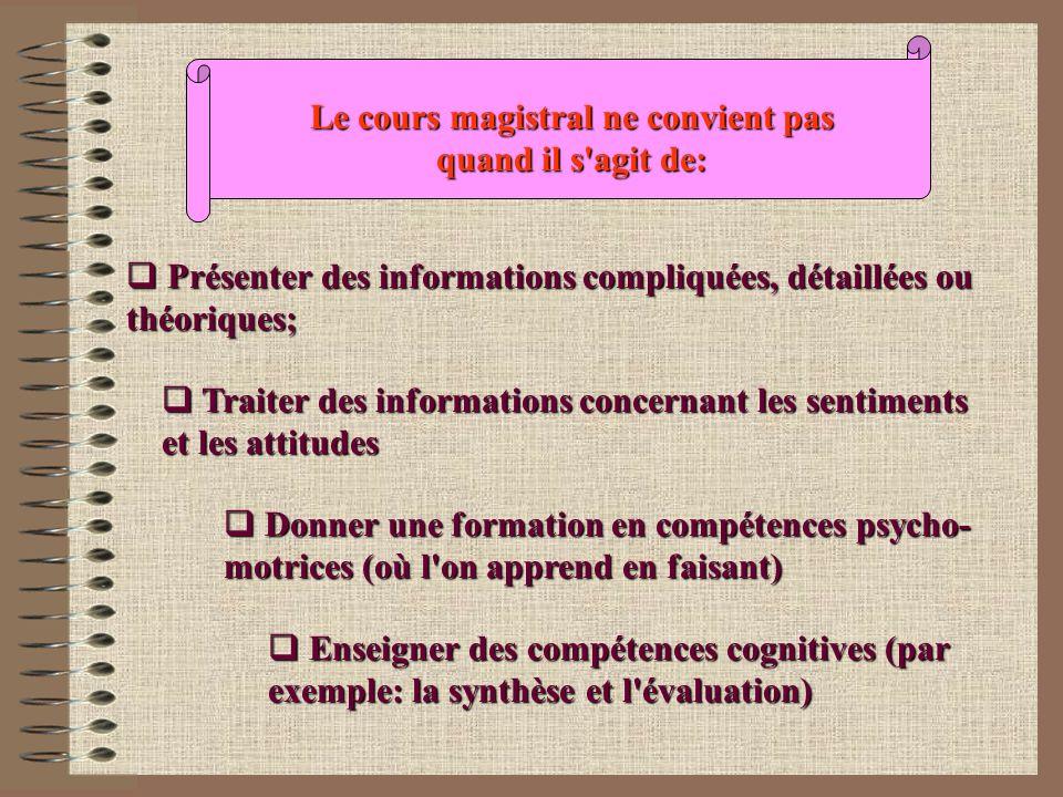 Le cours magistral ne convient pas quand il s'agit de: Présenter des informations compliquées, détaillées ou théoriques; Présenter des informations co