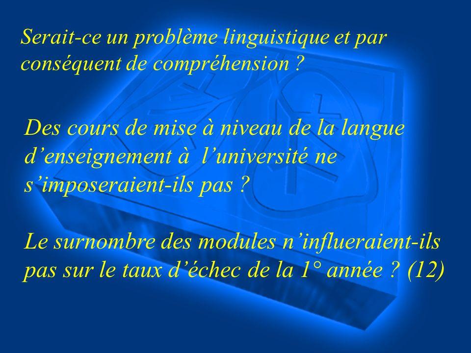 Des cours de mise à niveau de la langue denseignement à luniversité ne simposeraient-ils pas .