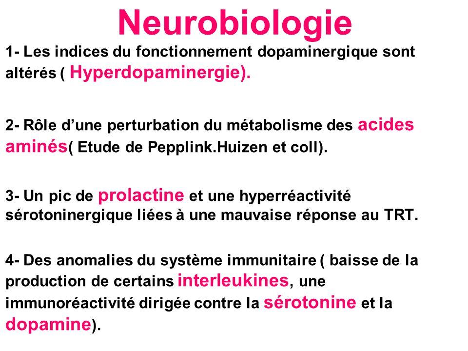 Neurobiologie 1- Les indices du fonctionnement dopaminergique sont altérés ( Hyperdopaminergie). 2- Rôle dune perturbation du métabolisme des acides a
