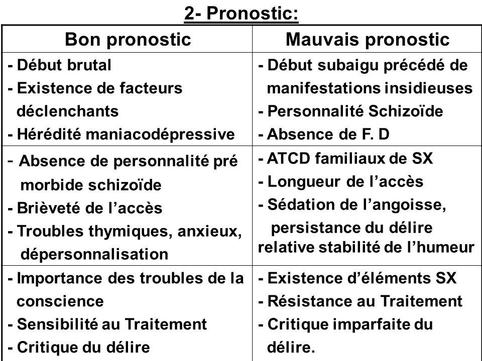 2- Pronostic: Mauvais pronosticBon pronostic - Début subaigu précédé de manifestations insidieuses - Personnalité Schizoïde - Absence de F.
