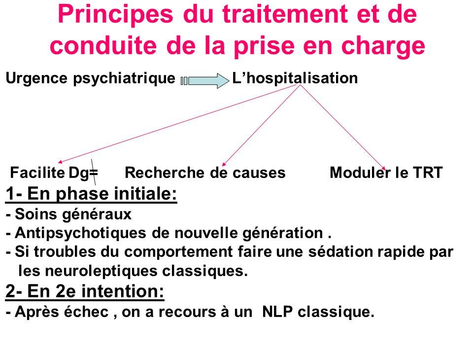 Principes du traitement et de conduite de la prise en charge Urgence psychiatrique Lhospitalisation Facilite Dg= Recherche de causes Moduler le TRT 1- En phase initiale: - Soins généraux - Antipsychotiques de nouvelle génération.