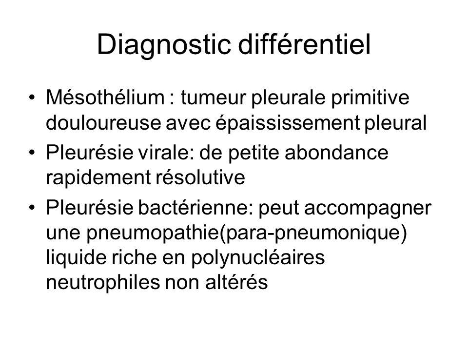 Diagnostic différentiel Mésothélium : tumeur pleurale primitive douloureuse avec épaississement pleural Pleurésie virale: de petite abondance rapideme