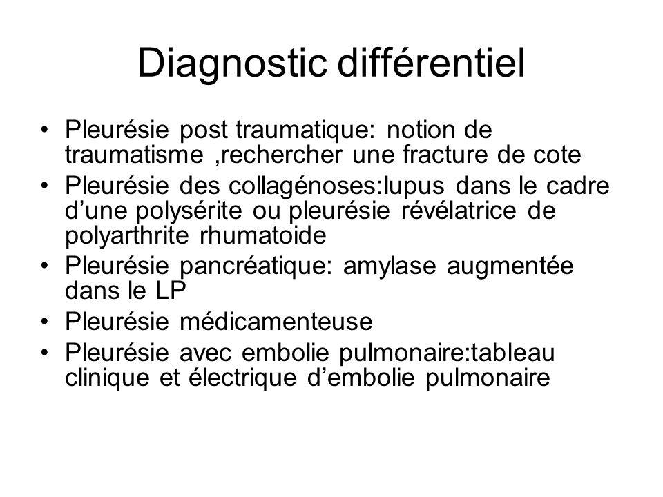 Diagnostic différentiel Pleurésie post traumatique: notion de traumatisme,rechercher une fracture de cote Pleurésie des collagénoses:lupus dans le cad