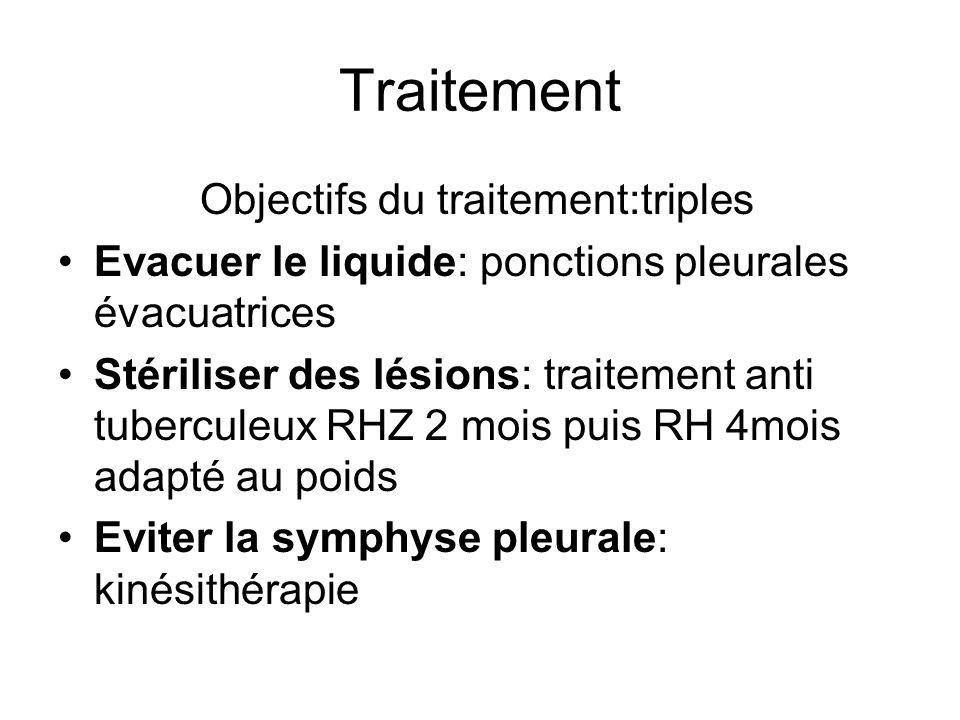Traitement Objectifs du traitement:triples Evacuer le liquide: ponctions pleurales évacuatrices Stériliser des lésions: traitement anti tuberculeux RH