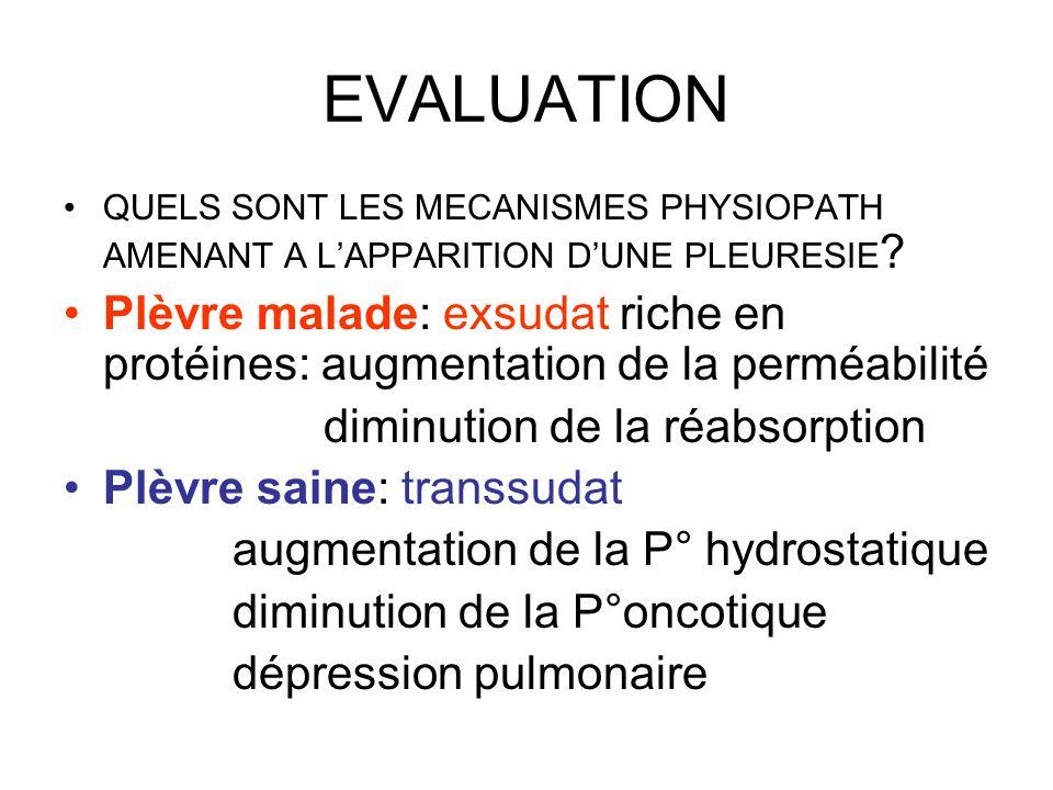 EVALUATION QUELS SONT LES MECANISMES PHYSIOPATH AMENANT A LAPPARITION DUNE PLEURESIE ? Plèvre malade: exsudat riche en protéines: augmentation de la p