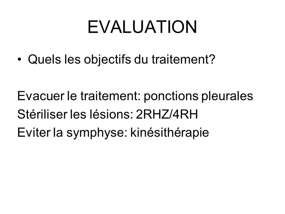EVALUATION Quels les objectifs du traitement? Evacuer le traitement: ponctions pleurales Stériliser les lésions: 2RHZ/4RH Eviter la symphyse: kinésith