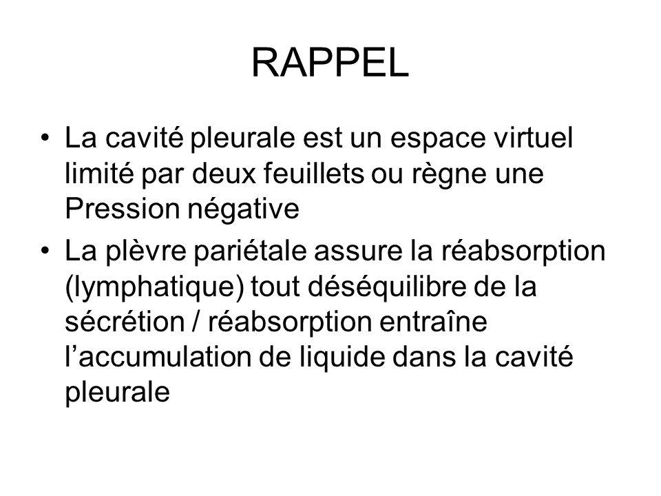 RAPPEL La cavité pleurale est un espace virtuel limité par deux feuillets ou règne une Pression négative La plèvre pariétale assure la réabsorption (l