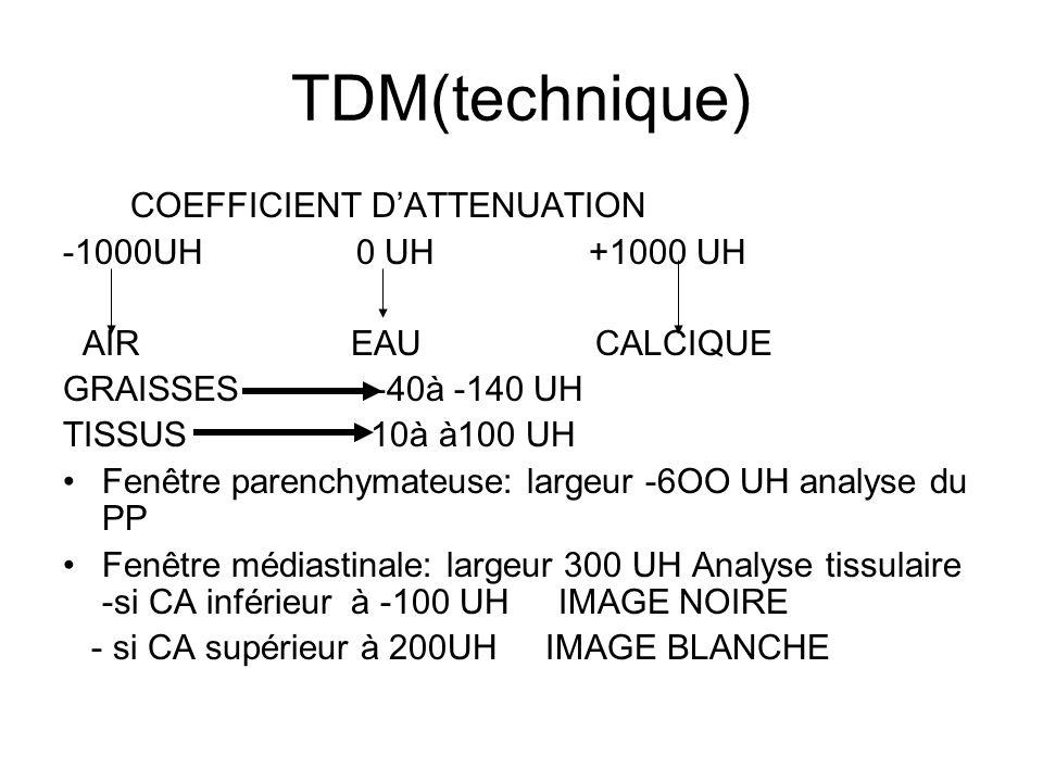TDM(technique) COEFFICIENT DATTENUATION -1000UH 0 UH +1000 UH AIR EAU CALCIQUE GRAISSES -40à -140 UH TISSUS 10à à100 UH Fenêtre parenchymateuse: large