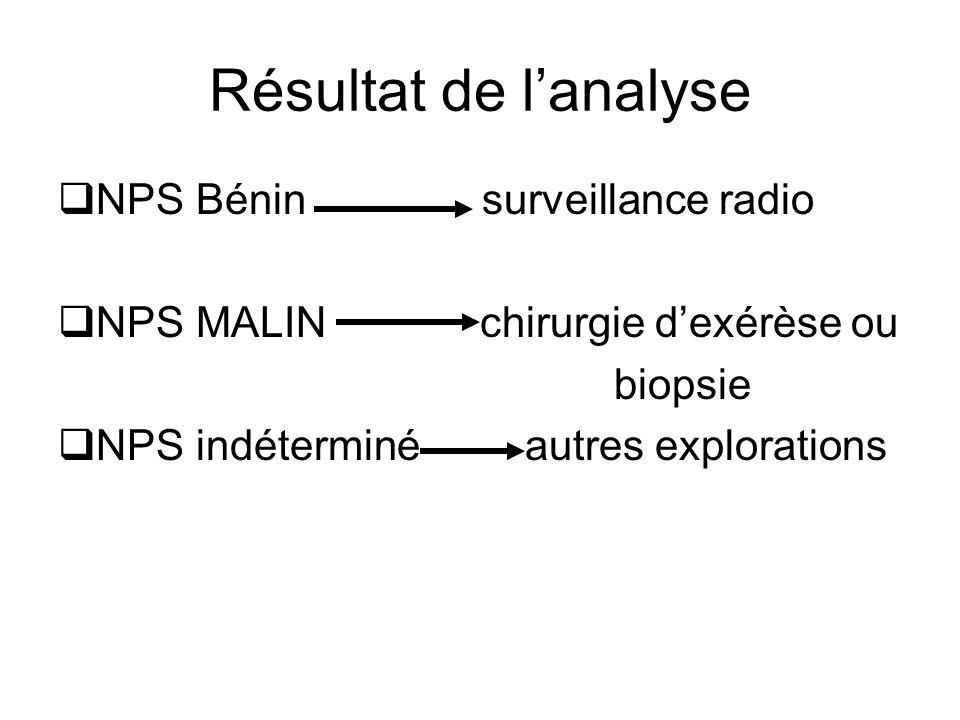 Résultat de lanalyse NPS Bénin surveillance radio NPS MALIN chirurgie dexérèse ou biopsie NPS indéterminé autres explorations