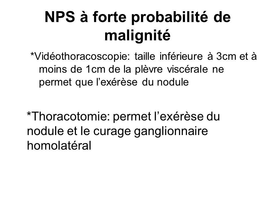 NPS à forte probabilité de malignité *Vidéothoracoscopie: taille inférieure à 3cm et à moins de 1cm de la plèvre viscérale ne permet que lexérèse du n