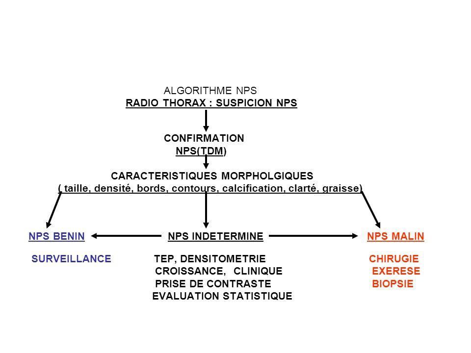 ALGORITHME NPS RADIO THORAX : SUSPICION NPS CONFIRMATION NPS(TDM) CARACTERISTIQUES MORPHOLGIQUES ( taille, densité, bords, contours, calcification, cl