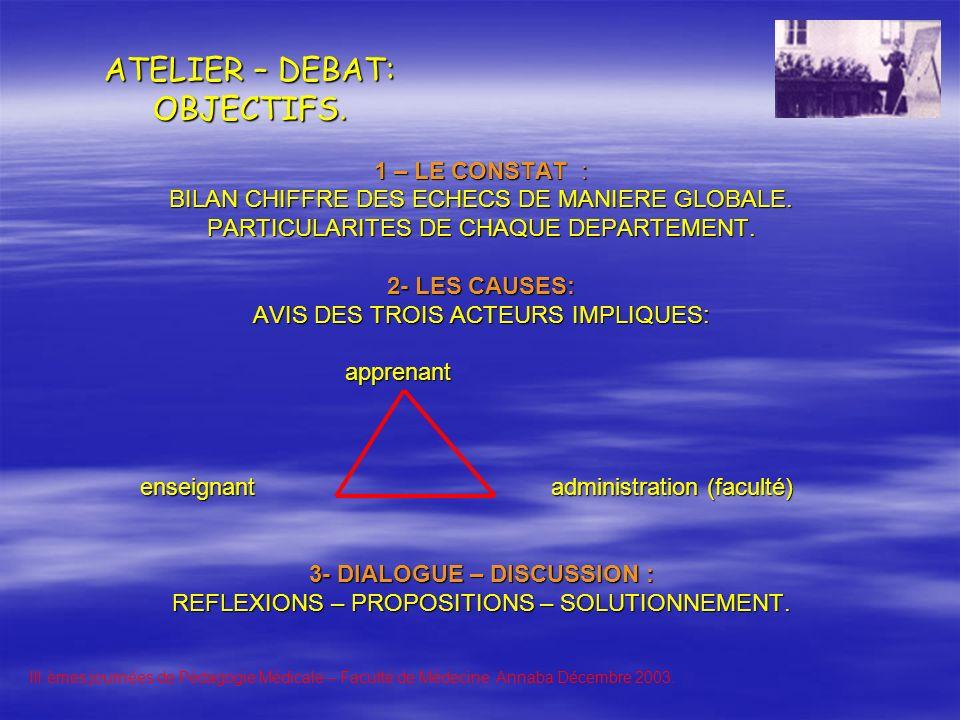 ATELIER – DEBAT: OBJECTIFS. 1 – LE CONSTAT : BILAN CHIFFRE DES ECHECS DE MANIERE GLOBALE.