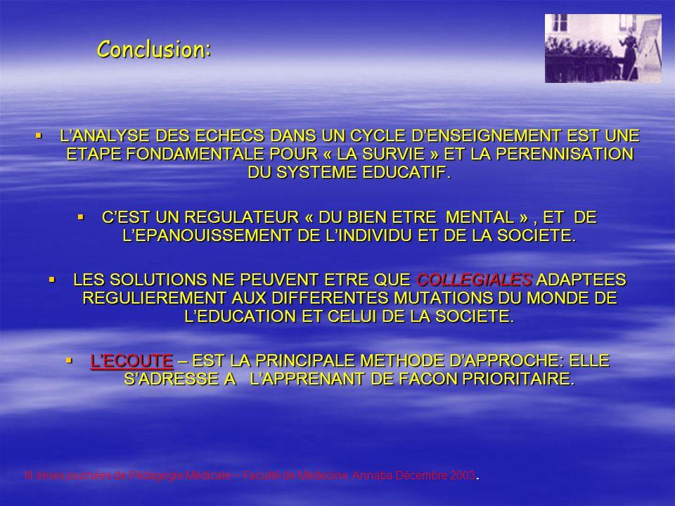 Conclusion: LANALYSE DES ECHECS DANS UN CYCLE DENSEIGNEMENT EST UNE ETAPE FONDAMENTALE POUR « LA SURVIE » ET LA PERENNISATION DU SYSTEME EDUCATIF.