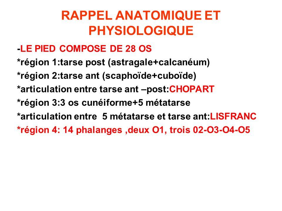 RAPPEL ANATOMIQUE ET PHYSIOLOGIQUE -LE PIED COMPOSE DE 28 OS *région 1:tarse post (astragale+calcanéum) *région 2:tarse ant (scaphoïde+cuboïde) *artic