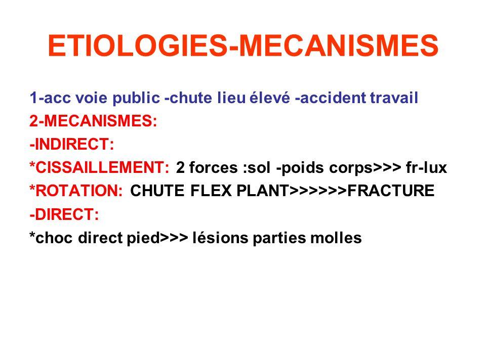 ETIOLOGIES-MECANISMES 1-acc voie public -chute lieu élevé -accident travail 2-MECANISMES: -INDIRECT: *CISSAILLEMENT: 2 forces :sol -poids corps>>> fr-
