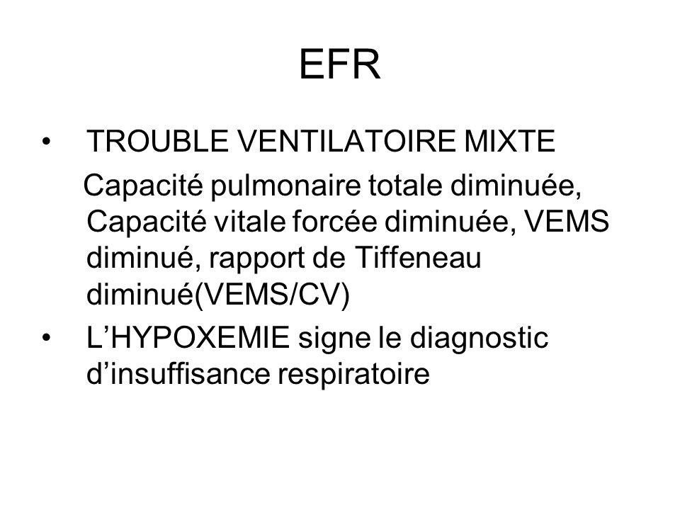 EFR TROUBLE VENTILATOIRE MIXTE Capacité pulmonaire totale diminuée, Capacité vitale forcée diminuée, VEMS diminué, rapport de Tiffeneau diminué(VEMS/C