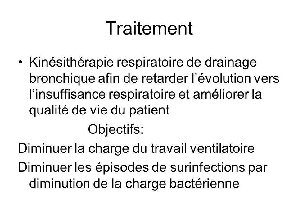 Traitement Kinésithérapie respiratoire de drainage bronchique afin de retarder lévolution vers linsuffisance respiratoire et améliorer la qualité de v